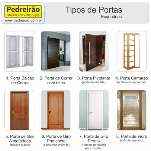 Tipos de portas para casas guia completo 2 quartos for Aberturas para casas modernas